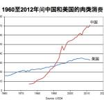 epi_graph_chinese